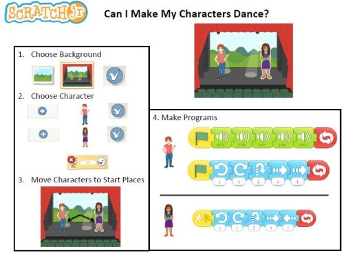 ScratchJr – Coding for Young Children